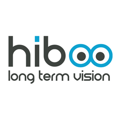 Analyse financière long terme